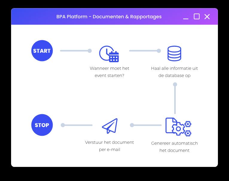 automatisch documenten en rapportages aanmaken en distribueren
