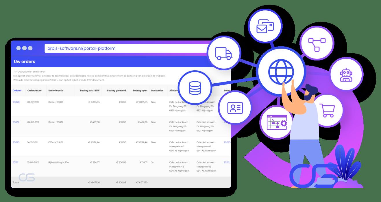 Met Portal4U kun je snel, eenvoudig, flexibel én veilig jouw eigen web-based portals inrichten.