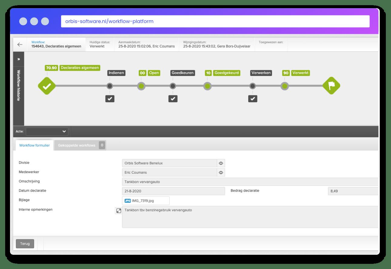 ERP CRM webshop integraties