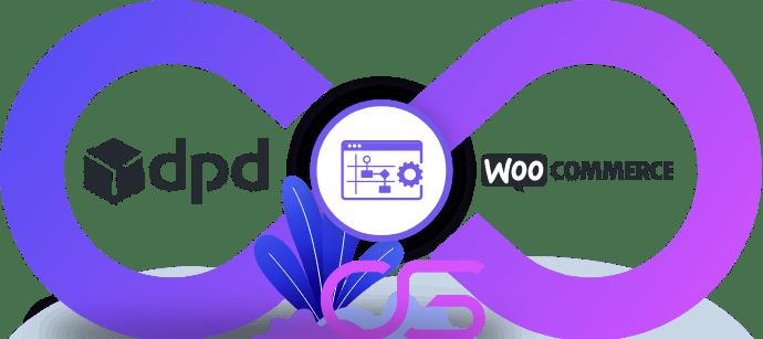 DPD koeriersdienst integreren met webshop woocommerce