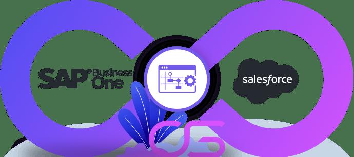 gegevens Salesforce in SAP integreren