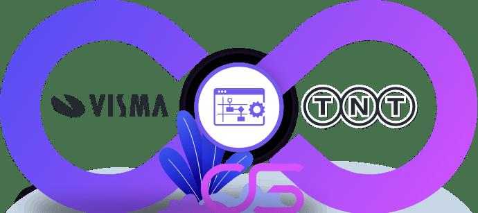TNT automatiseren met Visma ERP systeem