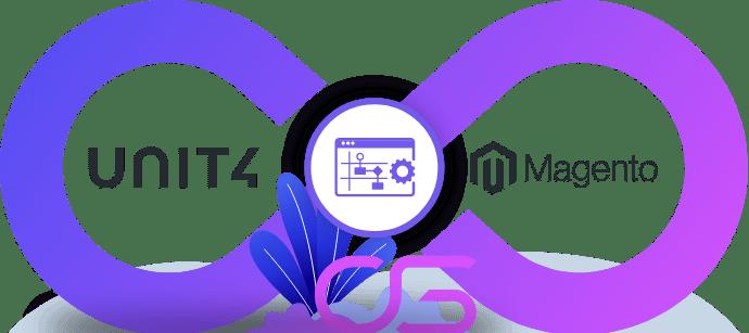 Unit4 ERP integereren met Magento