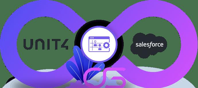 Unit4 ERP integereren met Salesforce