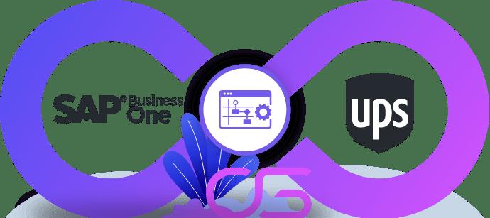 Vervoerder aan ERP koppelen UPS SAP