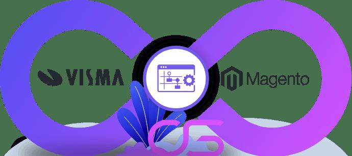 Magento orders relaties artikelen voorraad in visma integreren