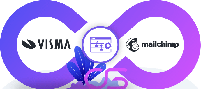 email campagnes mailchimp in Visma