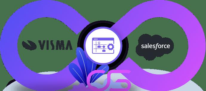 Salesforce relaties statistieken in visma integreren