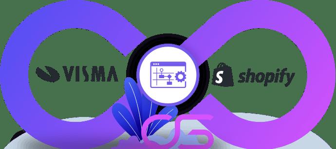 Shopify orders relaties artikelen voorraad in visma integreren