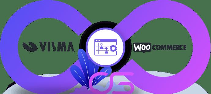 WooCommerce orders relaties artikelen voorraad in visma integreren
