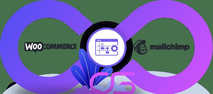 WooCommerce met Mailchimp integreren