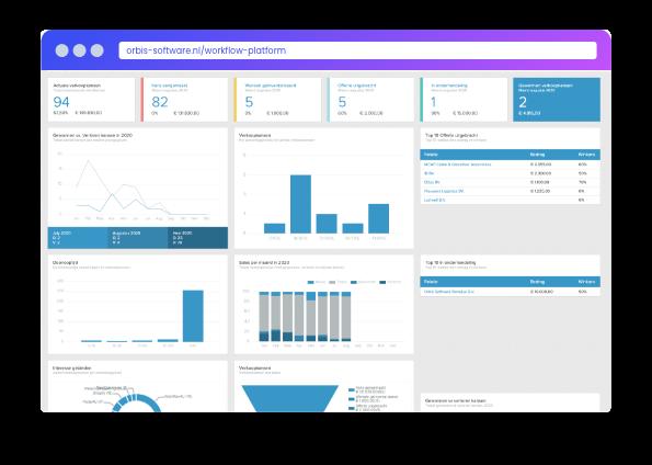 Workflow Platform 2