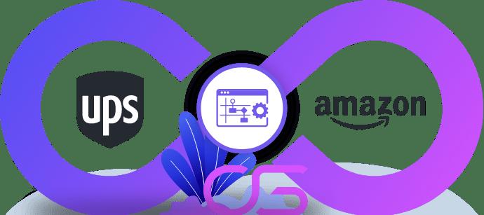ups integreren met amazon
