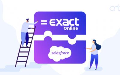 Exact Online – Salesforce Integratie