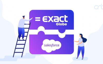 Exact Globe – Salesforce Integratie
