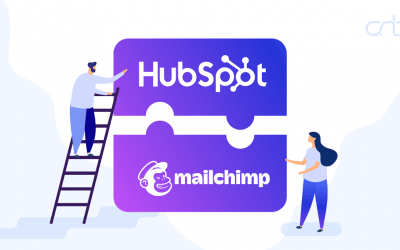 Mailchimp – HubSpot Integratie