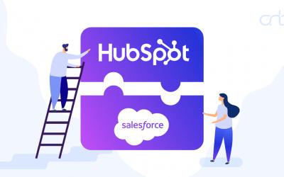 HubSpot – Salesforce Integratie