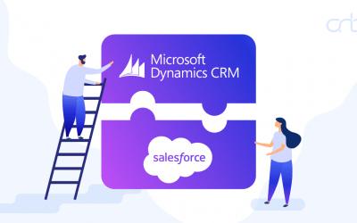 Microsoft Dynamics CRM – Salesforce Integratie