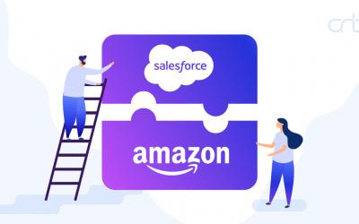 Amazon – Salesforce Integratie