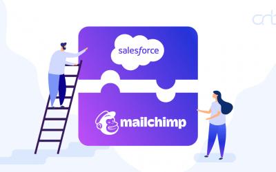 Mailchimp – Salesforce Integratie