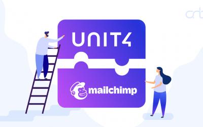 Unit4 – Mailchimp integratie