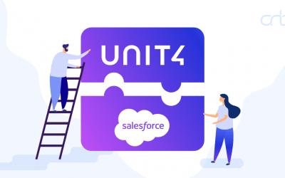 Unit4 – Salesforce integratie