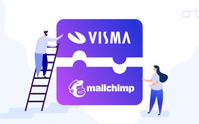 Visma.net – Mailchimp integratie