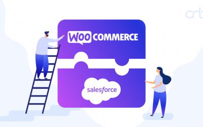 WooCommerce – Salesforce integratie