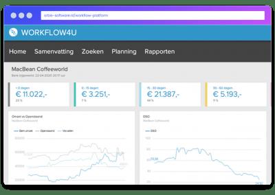 Credit Management Template - Workflow Platform