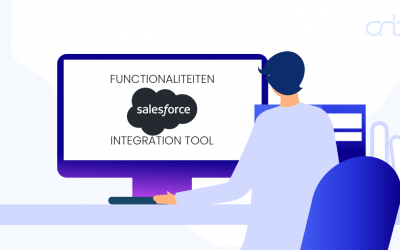 Salesforce integratie – Technische Informatie