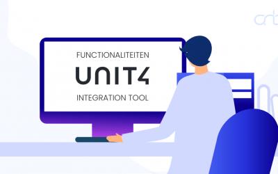 Unit4 integratie – Technische Informatie